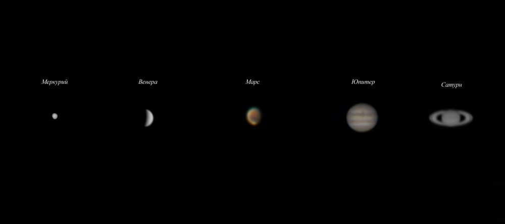 Моя Солнечная система за 2020 год.