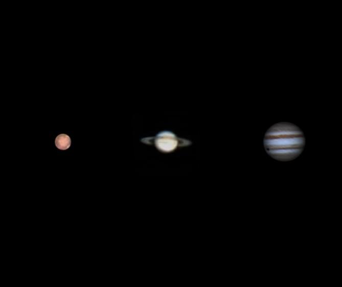 Видимые размеры планет