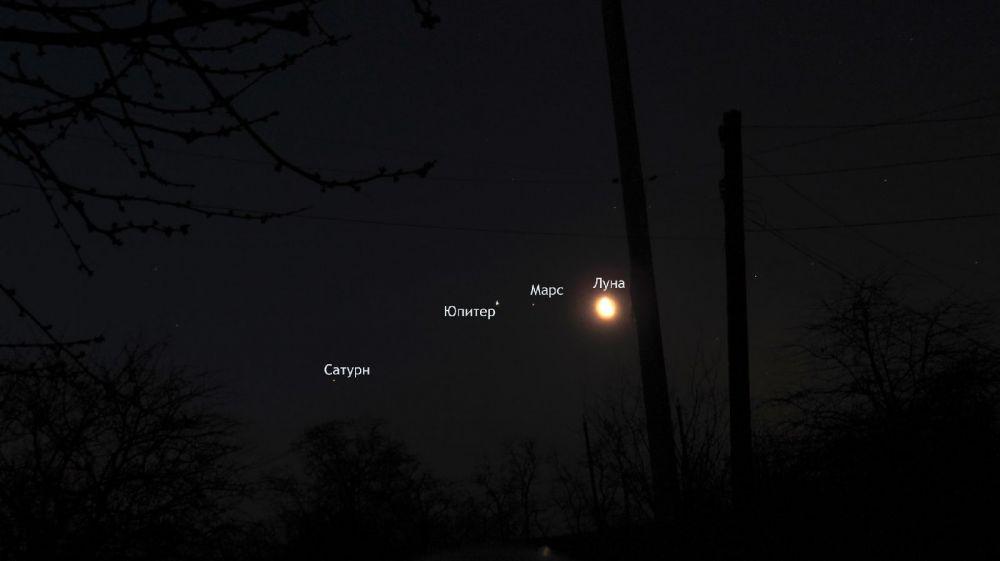 Юпитер и Сатурн вернулись и Марс тоже