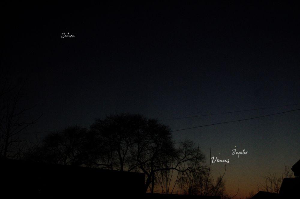 Венера, Юпитер и Сатурн на небесной сфере 25 ноября 2019 года.
