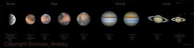 My Solar System 2004-2010 - астрофотография